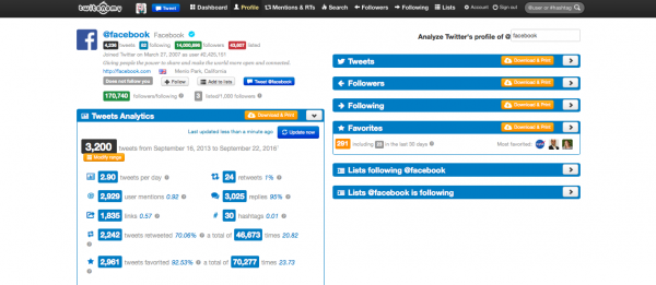 Twitonomy for Twitter - Analysing competitor's social media