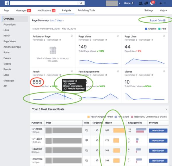 Facebook Insights And Reporting Updates - Social Media News November 2016