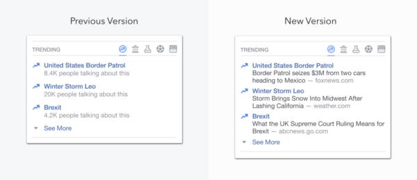 Social Media News January 2017 - Facebook updates on Trending