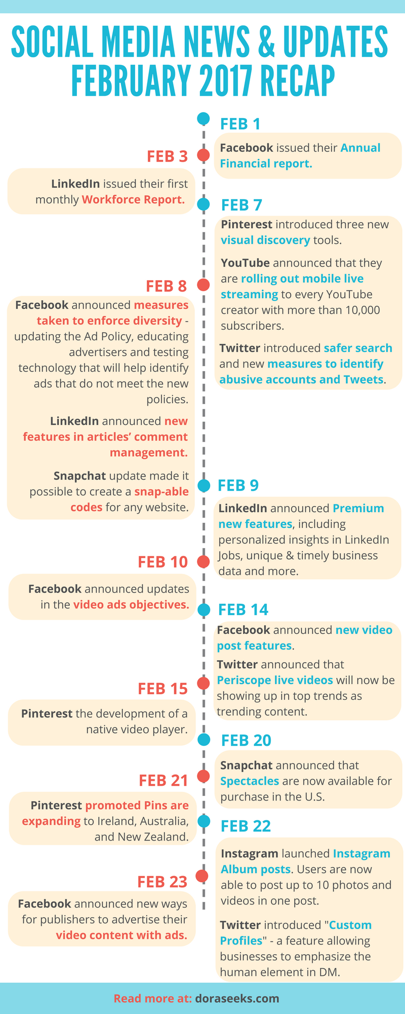 Social Media Marketing News & Updates February 2017 Infographic