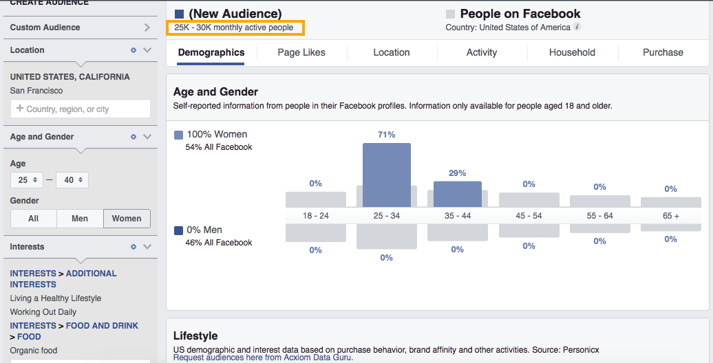 Using Facebook Insights For target Audience Analysis