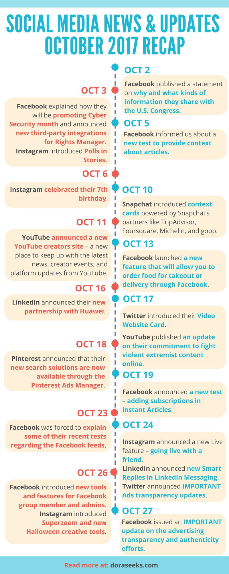 Social Media Marketing News Recap Infographic – October 2017